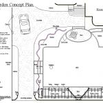 Suburban front yard concept plan