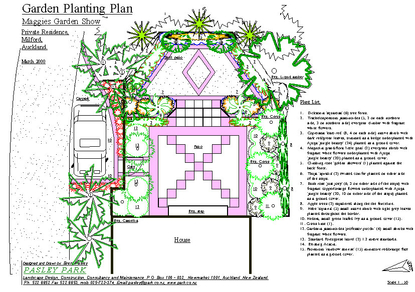 unit 2 the planting of english Definition of plant in english: plant  the same rule can be applied in a household garden when planting  workshop, shop, yard, industrial unit, business unit.