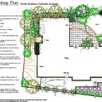 Suburban planting plan