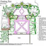 Unit planting plan